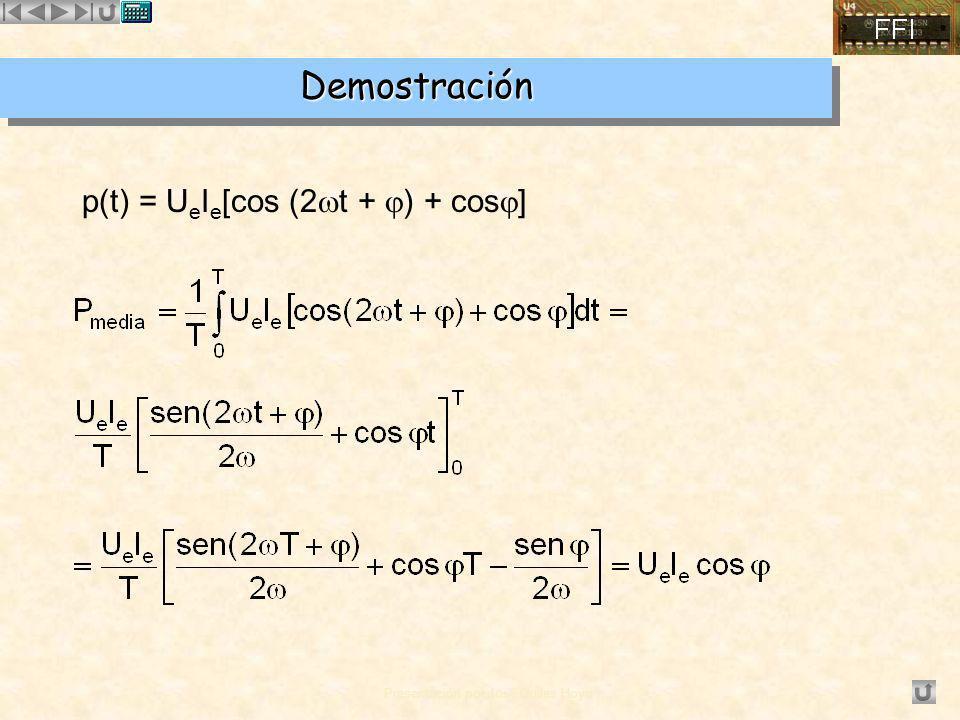 Demostración p(t) = UeIe[cos (2t + ) + cos]